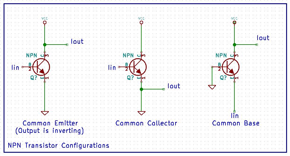 npn_configs1