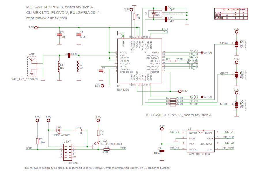 41j blog blog archive olimex esp8266 pcb schematics layout 41j blog rh 41j com schematics layout software free schematics and pcb layout software