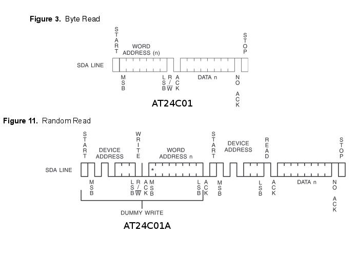 at24c01_va_protocol